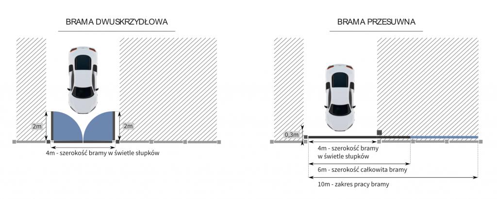 Brama składana jednostronnie GMW4020 5